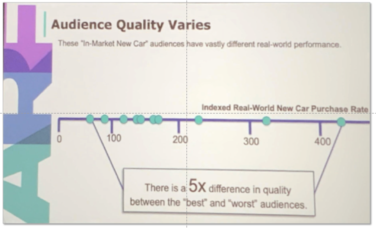 ARF AxS Data Quality (Oracle, April 2019)