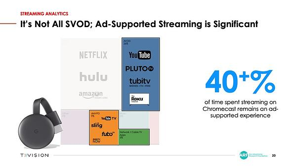 Chromecast Ad-supported streaming